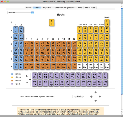 New periodic table java application table periodic java application periodictable urtaz Images