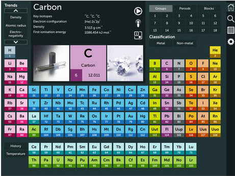 Mobile science macs in chemistry periodic table urtaz Choice Image
