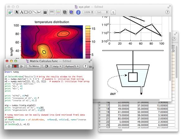data analysis | Macs in Chemistry