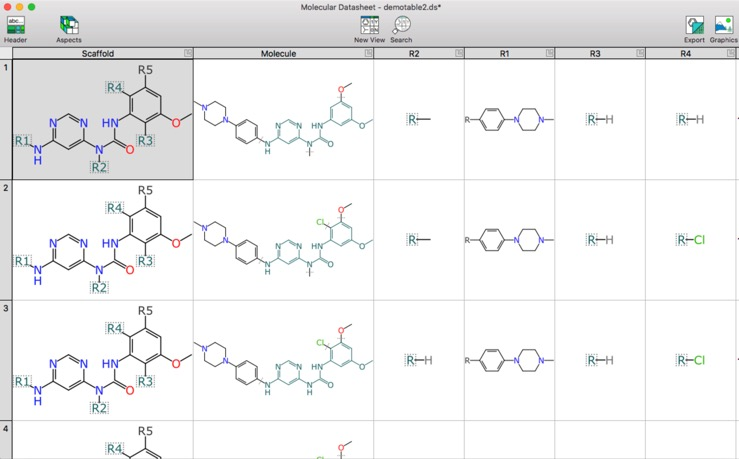 Chemical drawing | Macs in Chemistry