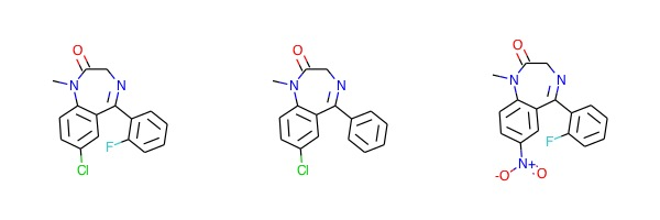 Clustering | Macs in Chemistry