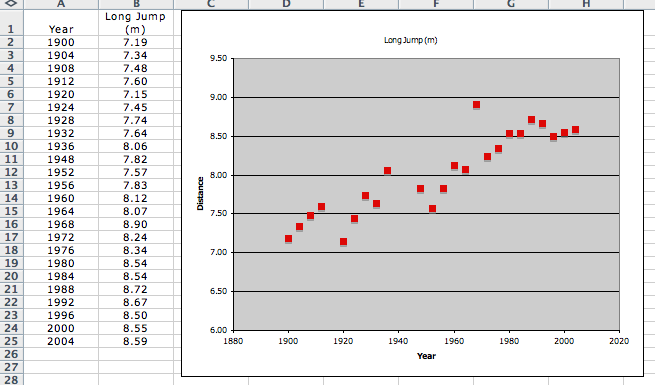 regression analysis on baseball data set The simplest kind of linear regression involves taking a set of data (x i,y i)  regression analysis and its applications: a data-oriented approach, dekker, 1980.