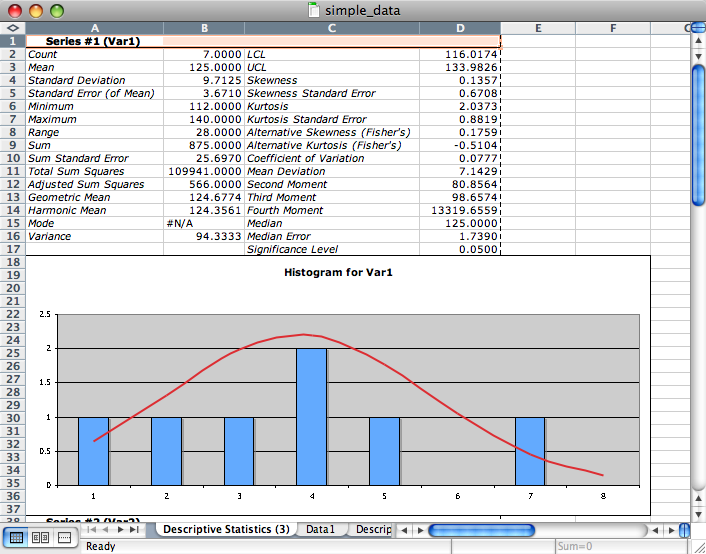Statplusmac review macs in chemistry most experimental data is the result of many experiments and it is necessary to get an idea of the variance in the data set statplusmac provides anova ccuart Images